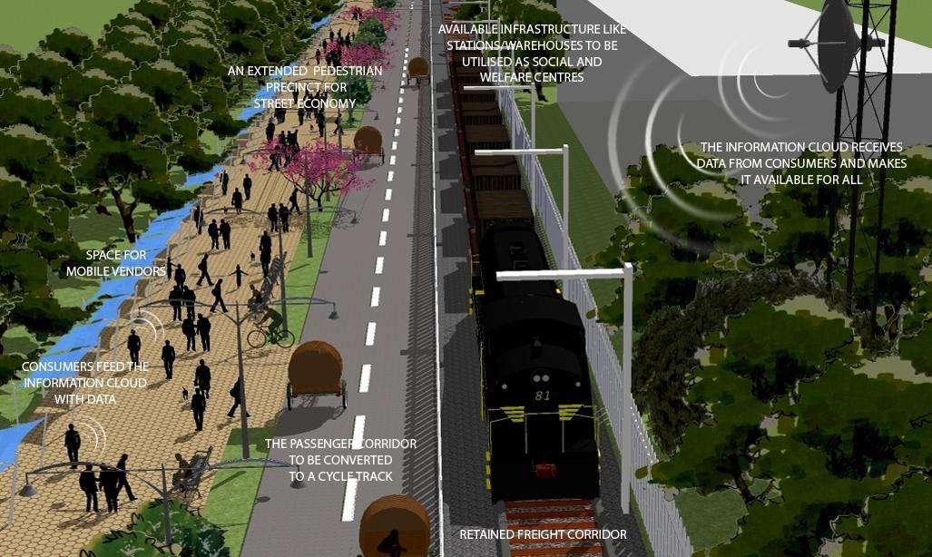 Urbanistická obnova železničního okruhu v Novém Dillí - ptačí perspektiva - foto © Holcim Foundation