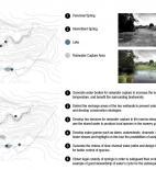 Ekologické výukové a rekreační centrum Banderilla - schéma hydrologické - foto © Holcim Foundation