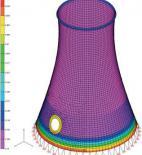 Obr. 7 Výpočtové modely chladicí věže: a) celkové schema
