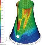 Obr. 7 Výpočtové modely chladicí věže: c) stálé zatížení